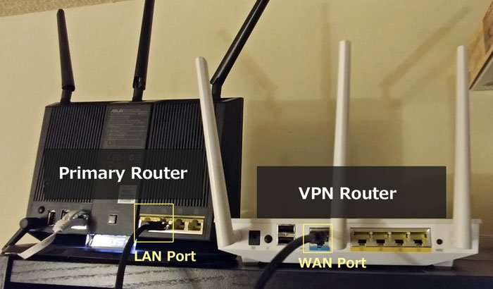 setup vpn router