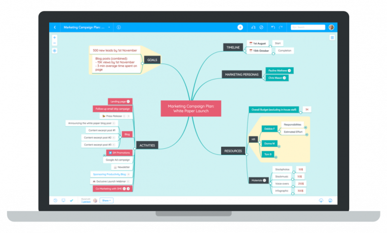 mind mapping tools for mac